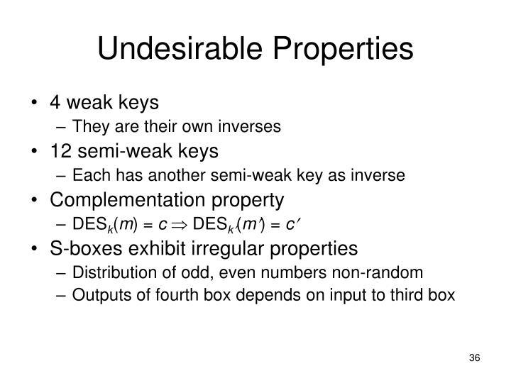 Undesirable Properties