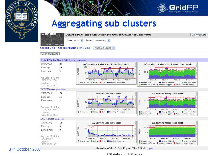 Aggregating sub clusters