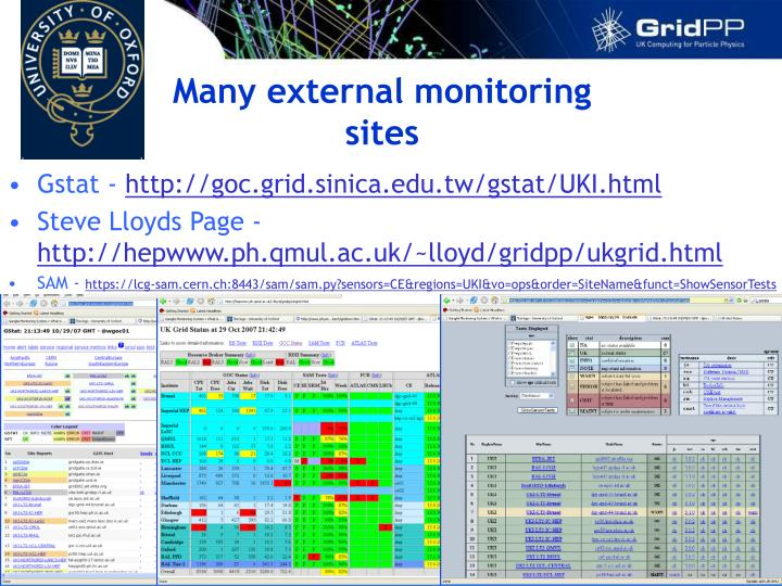 Many external monitoring sites
