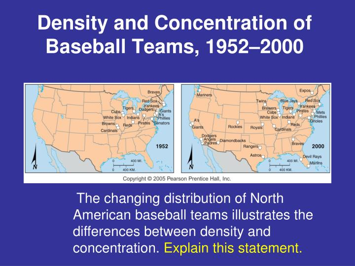 Density and Concentration of Baseball Teams, 1952–2000