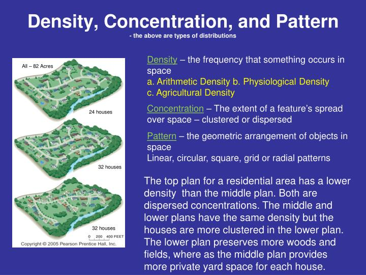 Density, Concentration, and Pattern