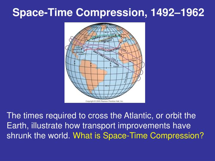 Space-Time Compression, 1492–1962