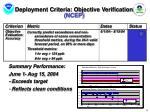 deployment criteria objective verification ncep