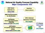 national air quality forecast capability major components ioc