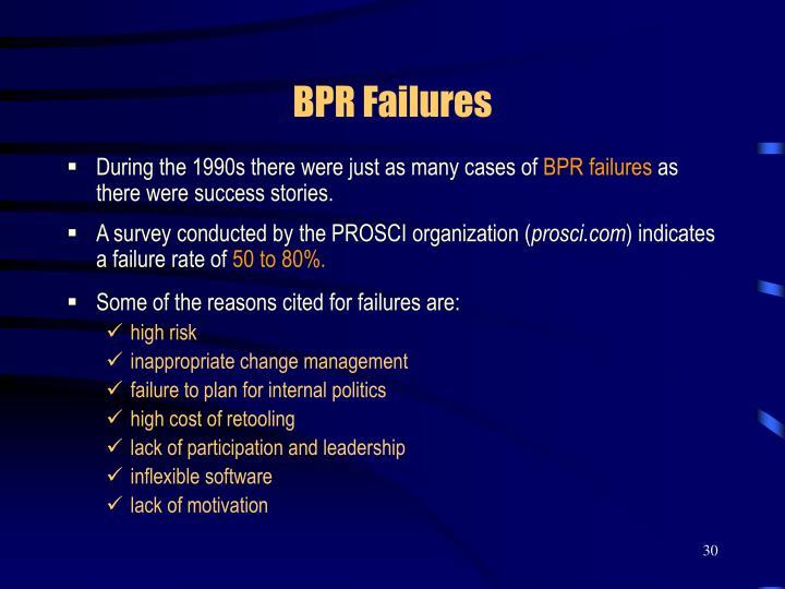 BPR Failures