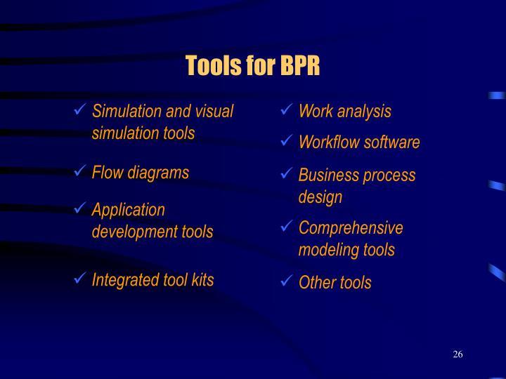 Simulation and visual simulation tools