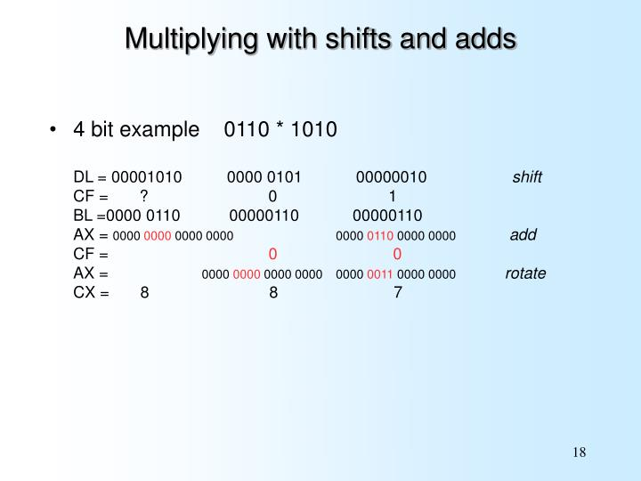 Multiplying with shifts and adds