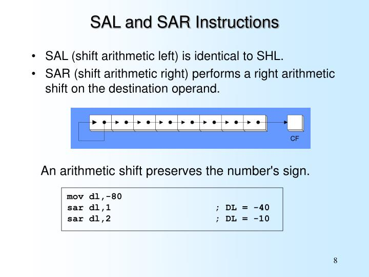 An arithmetic shift preserves the number's sign.