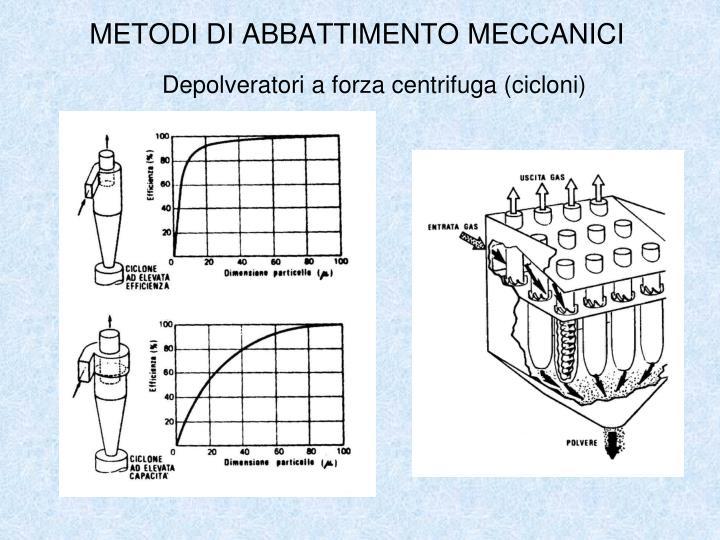 Depolveratori a forza centrifuga (cicloni)