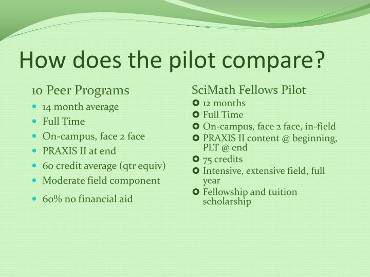 How does the pilot compare?