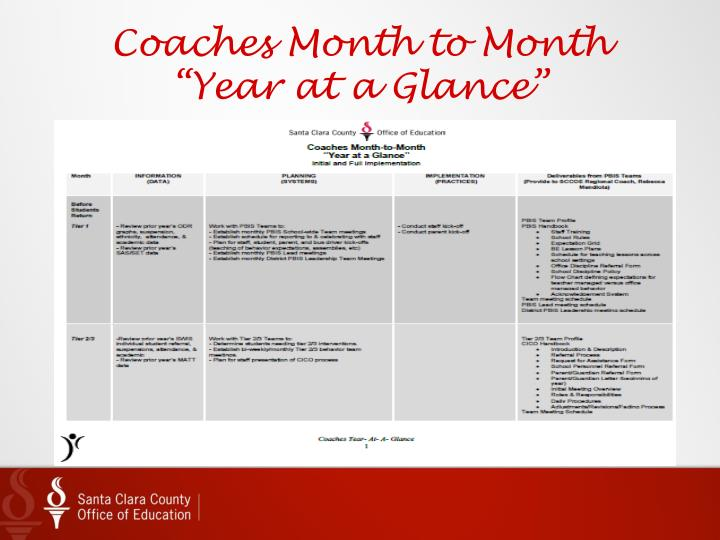 Coaches Month to Month