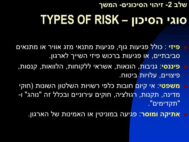 שלב 2- זיהוי הסיכונים- המשך