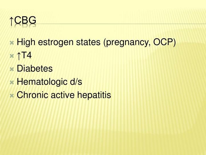 High estrogen states (pregnancy, OCP)