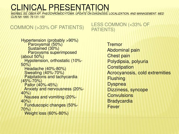 Common (>33% of patients)