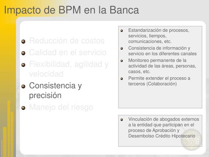 Impacto de BPM en la Banca