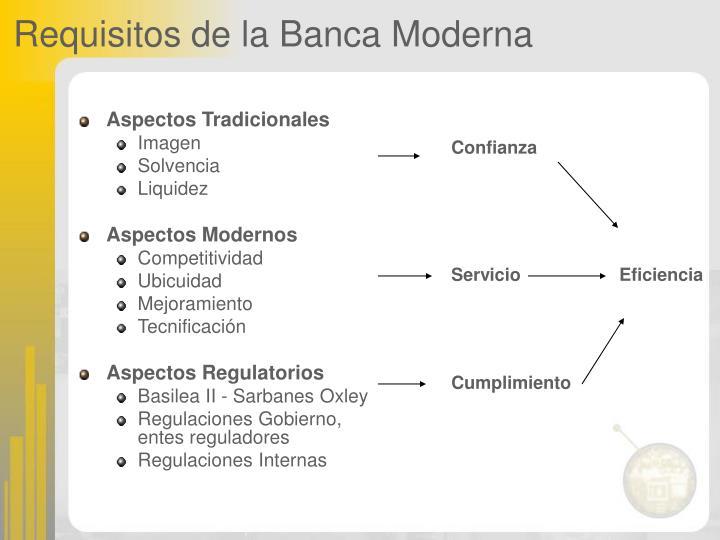 Requisitos de la Banca Moderna