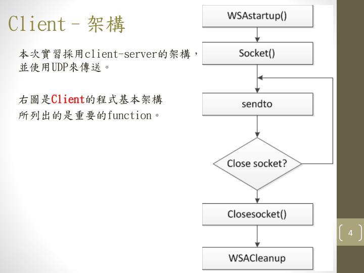 Client–