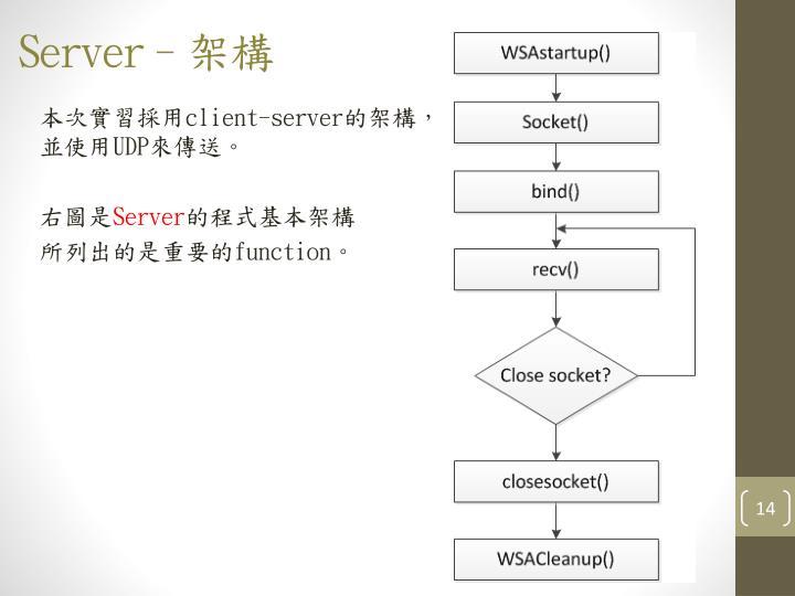 Server–