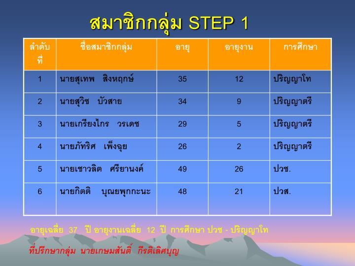 สมาชิกกลุ่ม STEP 1