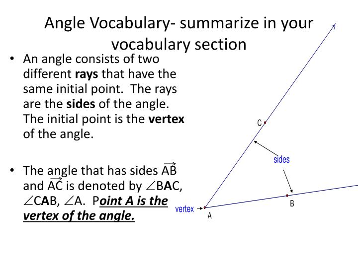 An angle consists of two different