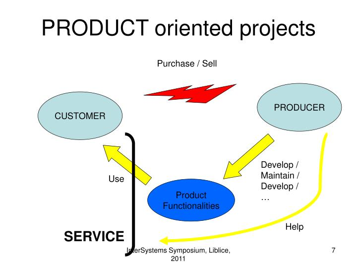 PRODUCT oriented projects
