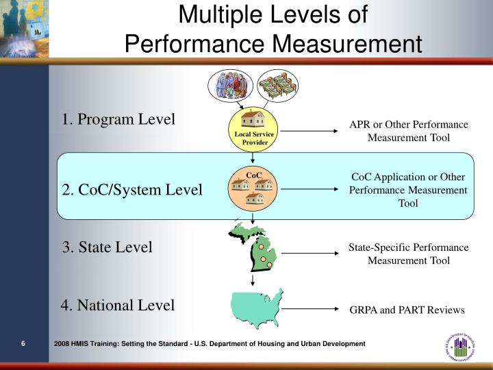 1. Program Level
