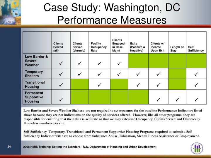 Case Study: Washington, DC