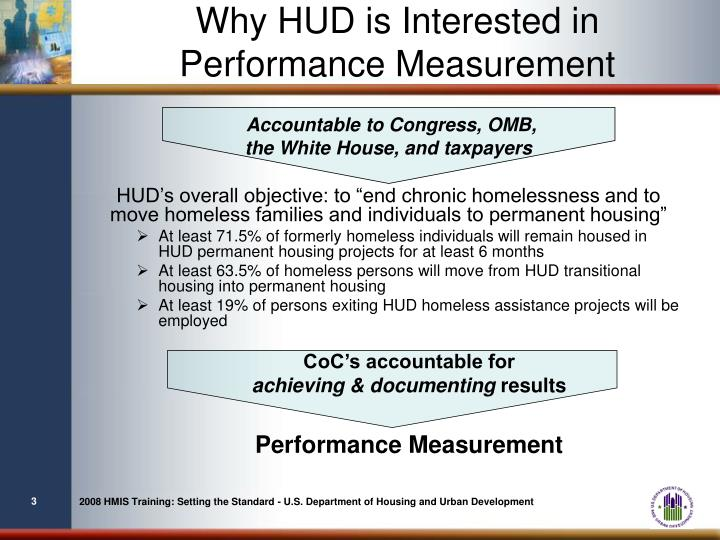 Why hud is interested in performance measurement
