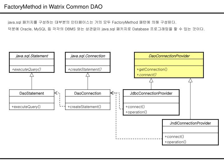 FactoryMethod in Watrix Common DAO