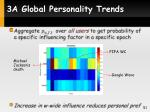 3a global personality trends1