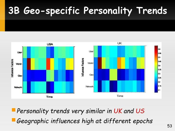 3B Geo-specific Personality Trends