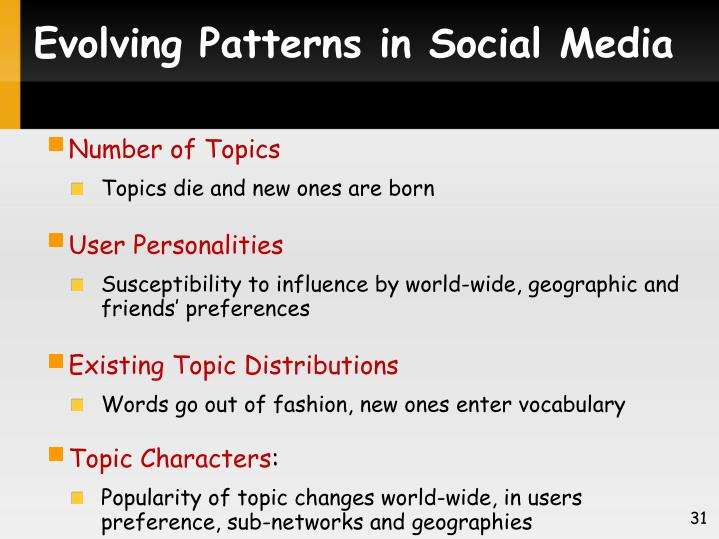 Evolving Patterns in Social Media