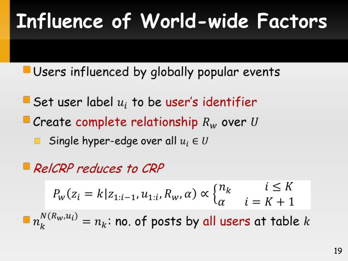 Influence of World-wide Factors