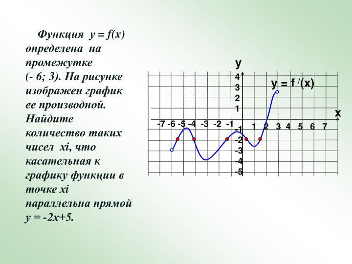 Функция  у