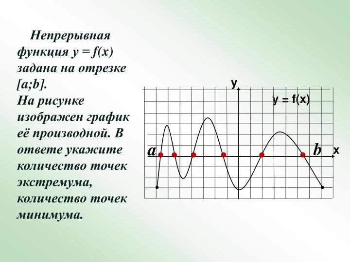 Непрерывная функция у =