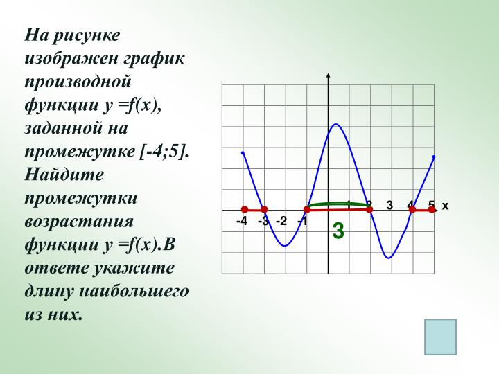 На рисунке изображен график