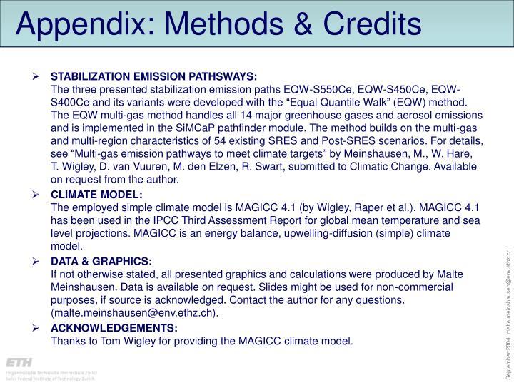 Appendix: Methods & Credits