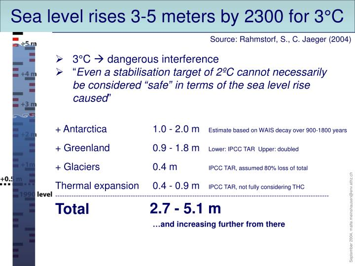 Sea level rises 3-5 meters by 2300 for 3°C