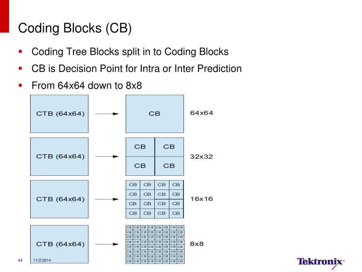 Coding Blocks (CB)
