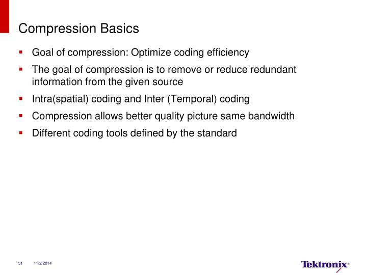 Compression Basics