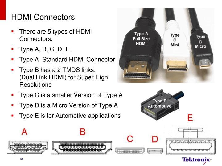 HDMI Connectors