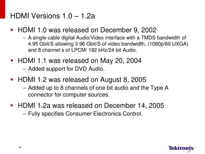 HDMI Versions 1.0 – 1.2a
