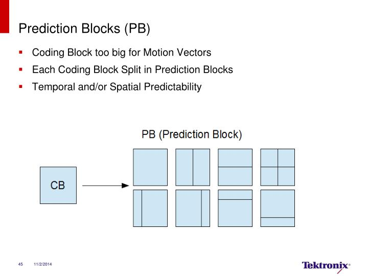 Prediction Blocks (PB)