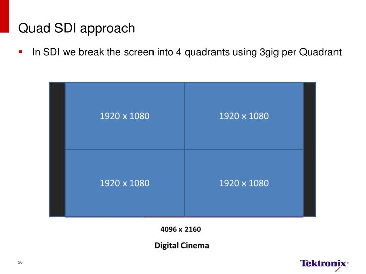 Quad SDI approach