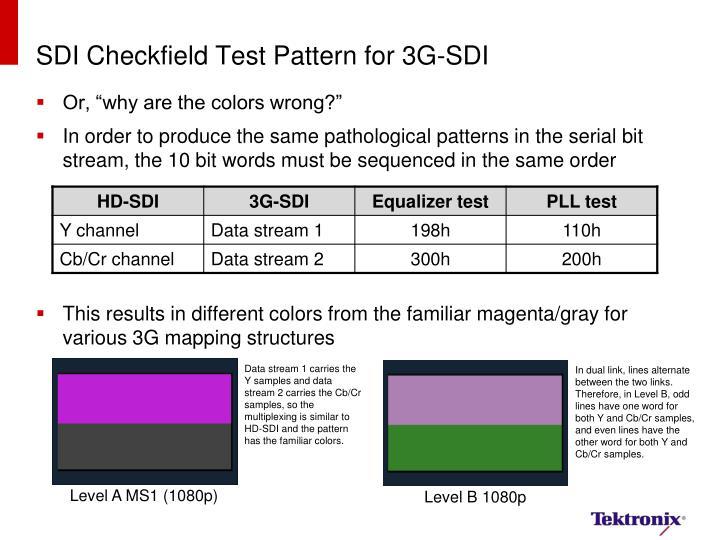 SDI Checkfield Test Pattern for 3G-SDI