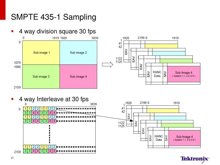 SMPTE 435-1 Sampling