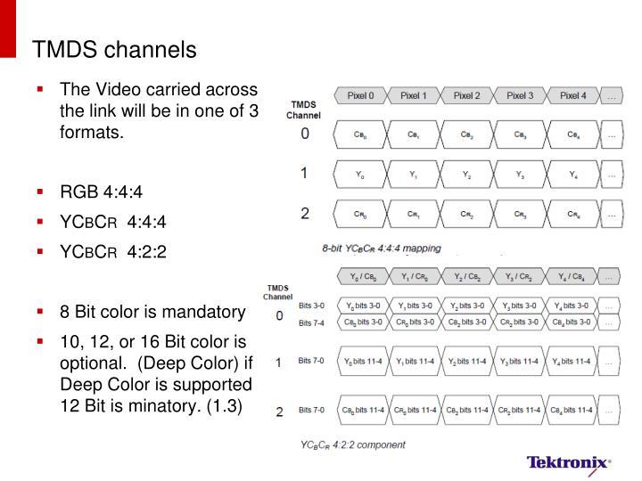 TMDS channels