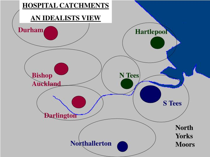HOSPITAL CATCHMENTS