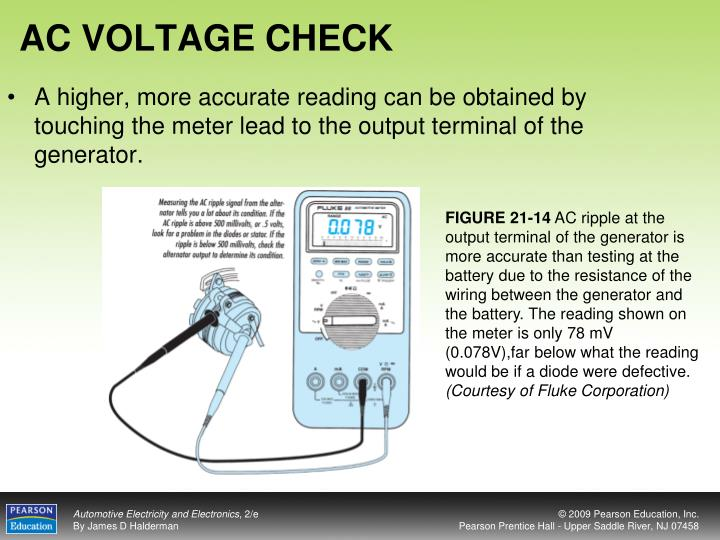 AC VOLTAGE CHECK
