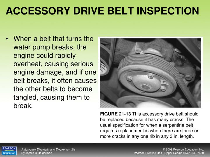 ACCESSORY DRIVE BELT INSPECTION